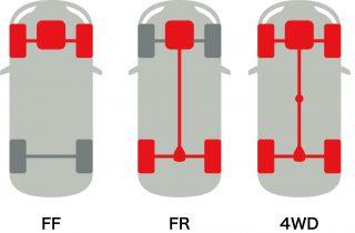 自動車の駆動方式によるメリット・デメリット